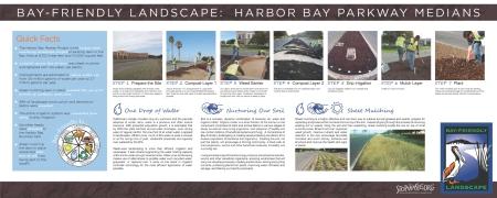 Harbor Bay Median Sign_WEB